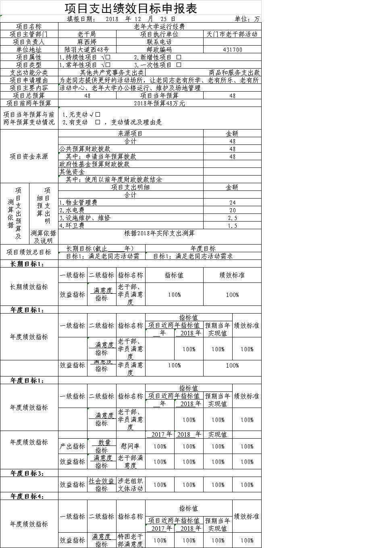天门市委老干部局2019年部门预算